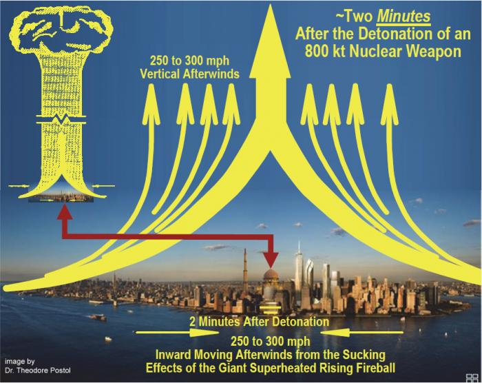 Effects of nuclear bomb attack on Manhattan