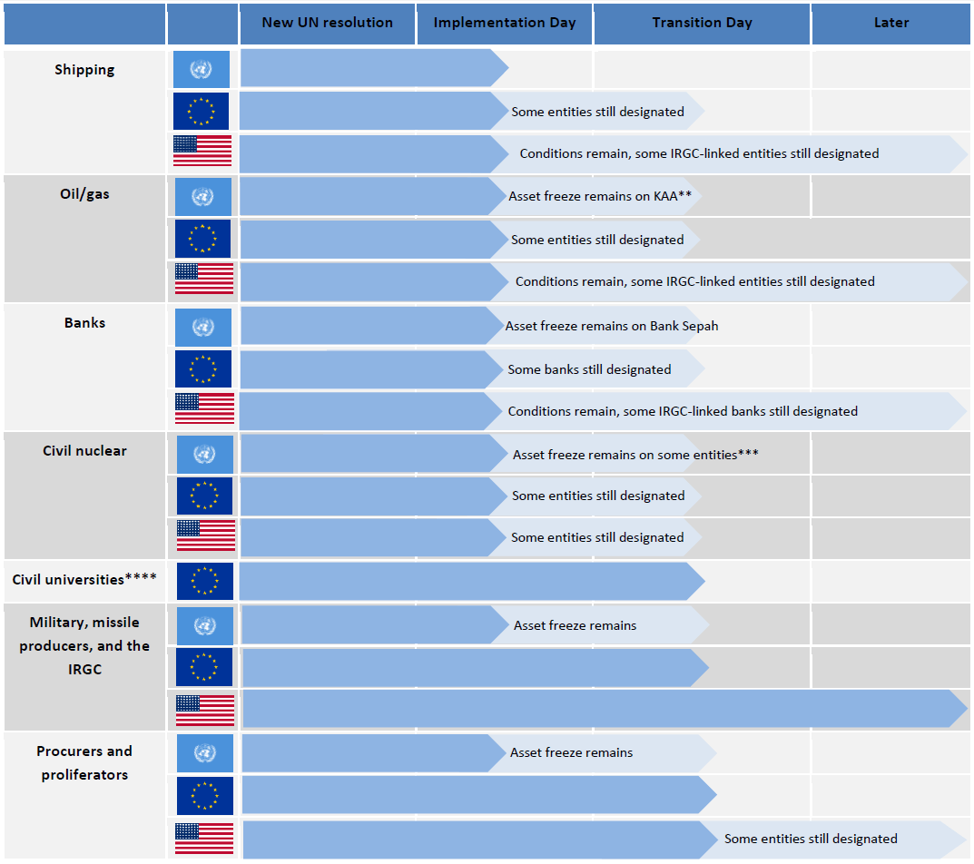 Designated entities graphic v3.PNG
